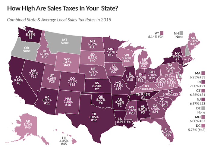 Amerika'daki Vergi Çeşitleri